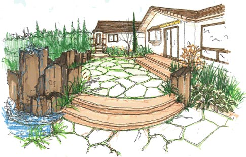 Home Design Architecture Software on Garden Landscape Design Seattle  Bellevue  Redmond  Sammamish