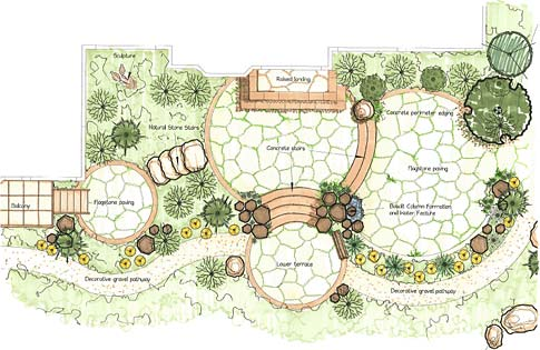 Landscape Design by Environmental Construction in Seattle, WA